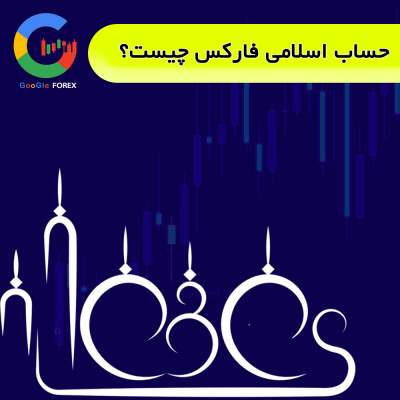 کانال Donchian Channel شاخص
